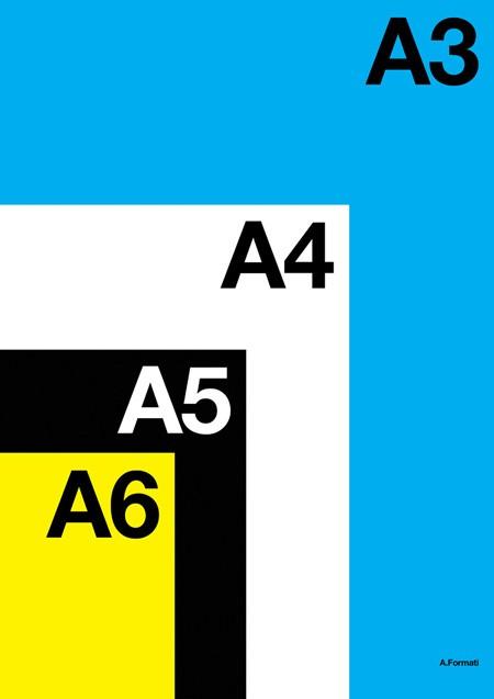 A3.Format postaje A.Formati