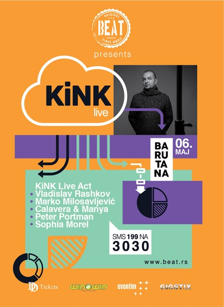 Saznajte ceo line-up za KiNK Live!